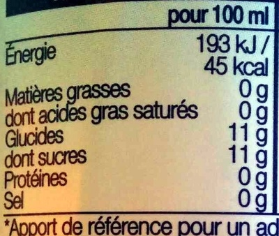 Cranberry Grenade - Informations nutritionnelles