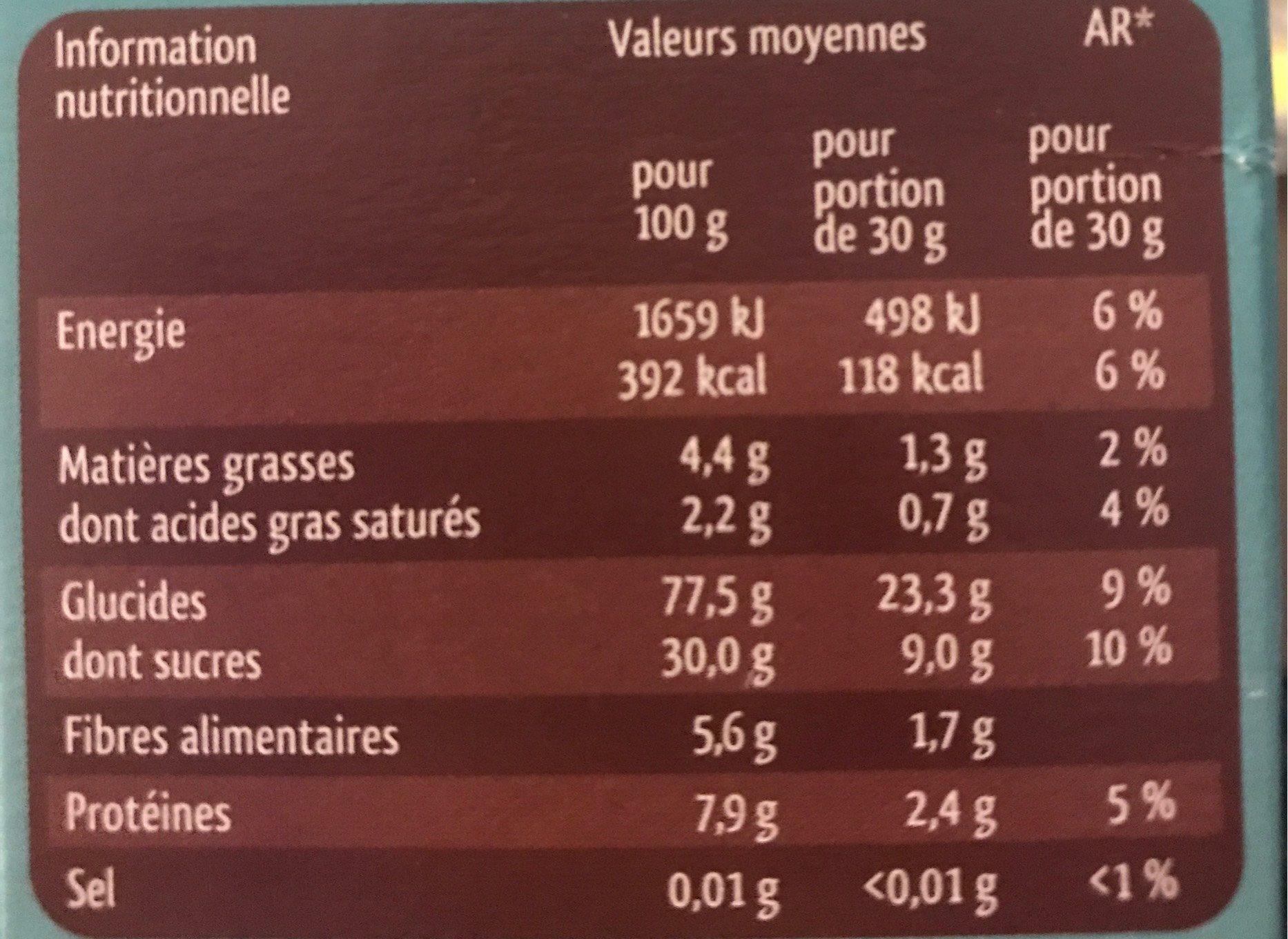Shellinos - Nutrition facts