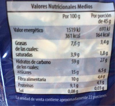 Müsli Mit Früchten - Información nutricional