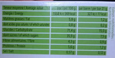 Barres de céréales aux fruits - Informations nutritionnelles - fr