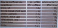Barres de céréales au chocolat - Nutrition facts