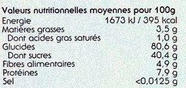Blé  souffle et sucré - Nutrition facts