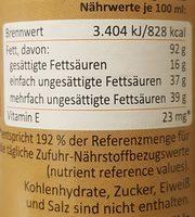 Kürbiskernöl - Informations nutritionnelles - de