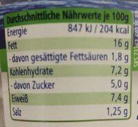 Garnelensalat in Dillsauce - Nährwertangaben - de