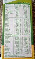 Complan Banana Flavour Drink - Informations nutritionnelles - en