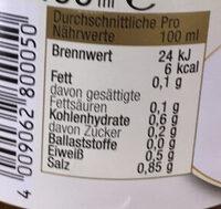 Entenfond - Informations nutritionnelles