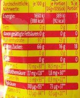 Kinder Em-eukal Wildkirsche - Informations nutritionnelles