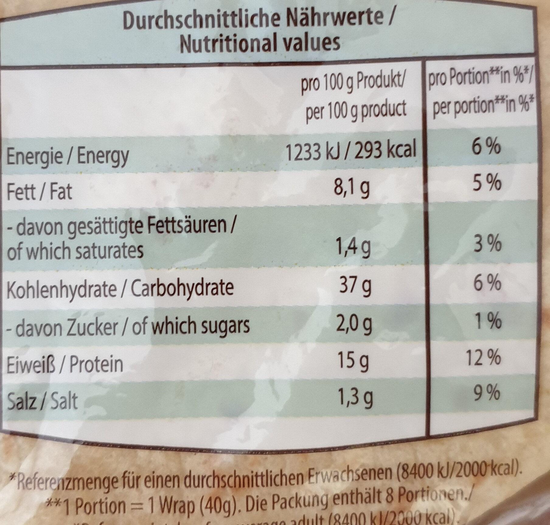 Eiweiß - Tortilla (40g=1Tortilla) - Nährwertangaben - de