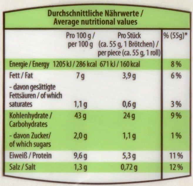 Kaiserbrötchen - Informations nutritionnelles - de