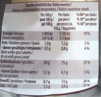 Baguettes - Valori nutrizionali - fr