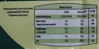 Kräutet Baguette - Wartości odżywcze - pl