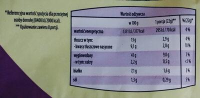 Bagietka z masłem czosnkowym - Wartości odżywcze