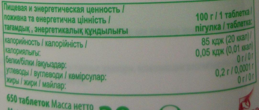 Süss - Informations nutritionnelles - ru