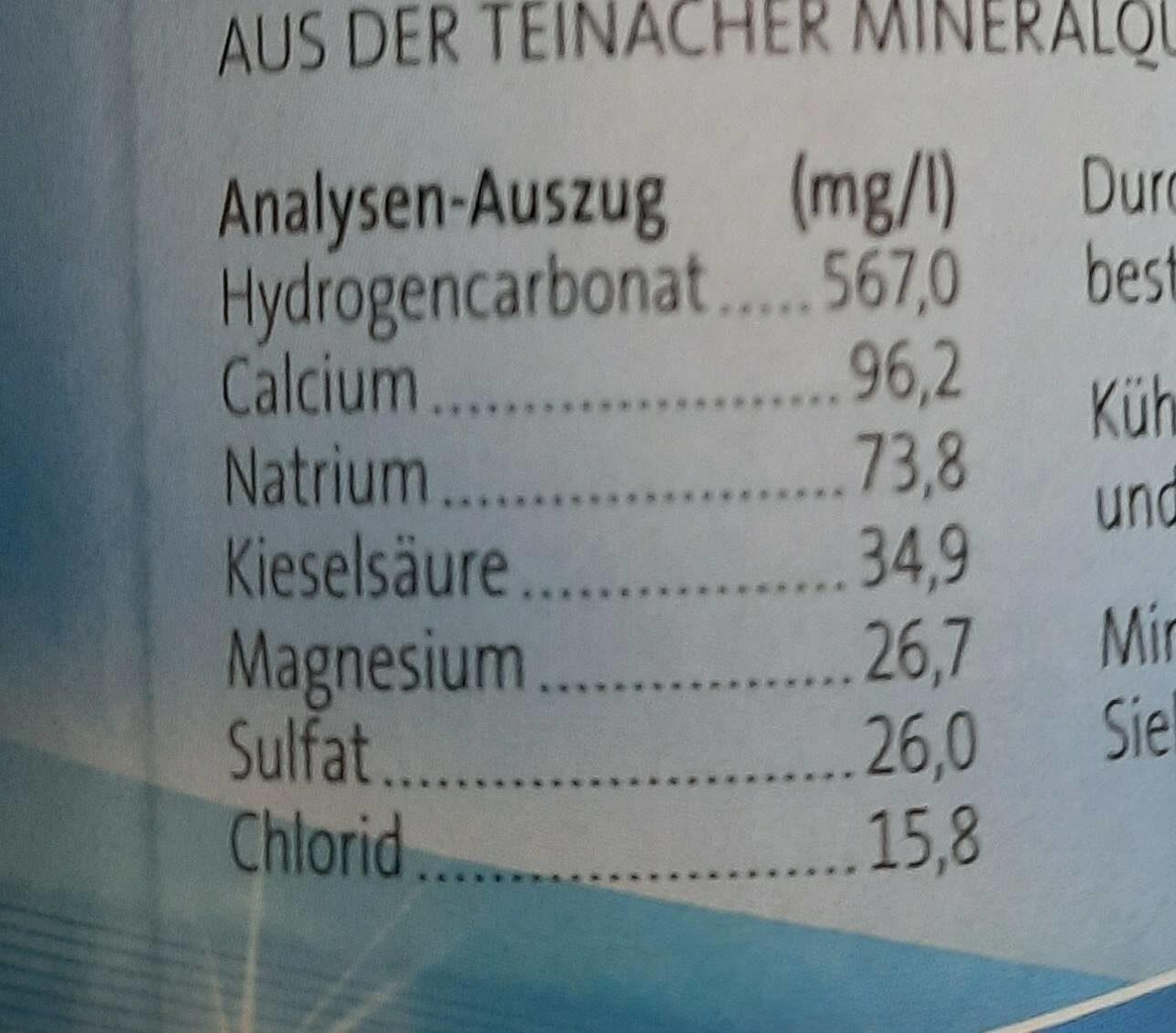 Medium Wasser - Valori nutrizionali - de