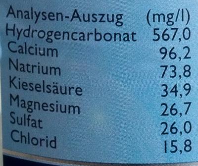 Teinacher Medium - Informations nutritionnelles