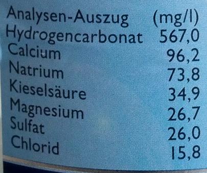 Teinacher Medium - Voedingswaarden