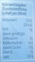 Schorle Apfel-Johannisbeere - Nährwertangaben - de