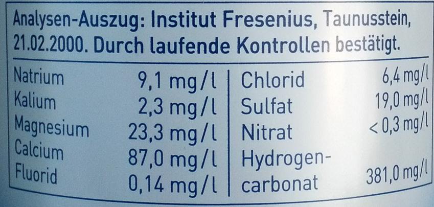 Krumbach Medium - Nährwertangaben - de
