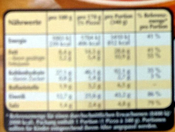 Thunfisch mit Zwiebeln und Kräutern - Nutrition facts