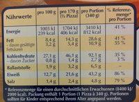 Pizza die Backfrische - Thunfisch mit Zwiebeln und Kräutern - Informations nutritionnelles - fr