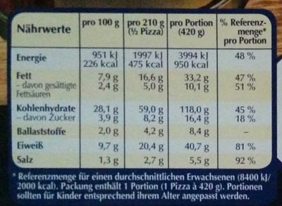 Big Pizza BBQ-Chicken - Nutrition facts