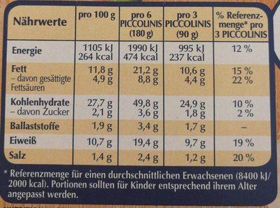 Piccolinis Salami - Informations nutritionnelles - de