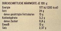 Garnelenpfännchen - Knoblauch - Nährwertangaben - de