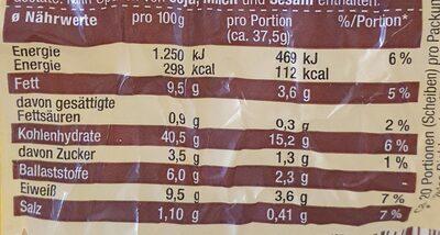 Körner Harmonie Sandwich - Valori nutrizionali - de