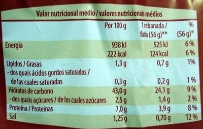 Pão de Centeio - Nutrition facts - pt