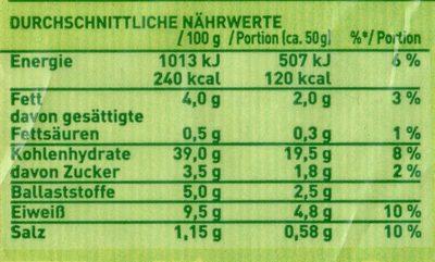 Toasties, Körnerharmonie - Nutrition facts