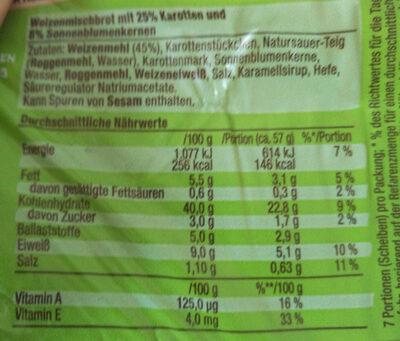 Lieken Urkorn - Voedingswaarden