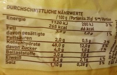 Golden Toast Buttertoast - Informations nutritionnelles