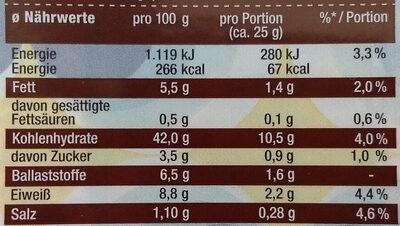 Vollkorntoast - Valori nutrizionali