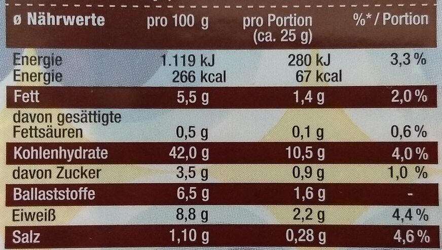 Vollkorntoast - Valori nutrizionali - de