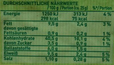 Mehrkorn Toastbrot - Nutrition facts - de
