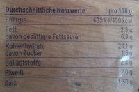 Spinatknödel - Voedingswaarden - de