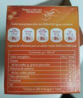 Te rojo - Voedingswaarden