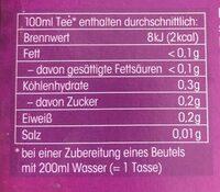Teekanne türkischer Apfel - Nutrition facts - de