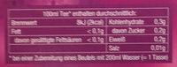 Türkischer Apfel - Informazioni nutrizionali - fr