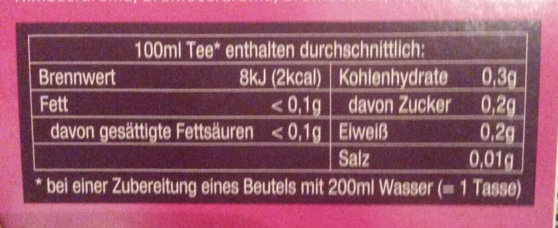 Waldbeere - Informations nutritionnelles - de