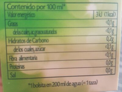 Poleo-menta - Voedingswaarden
