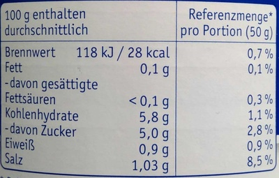 Cornichons - Informations nutritionnelles
