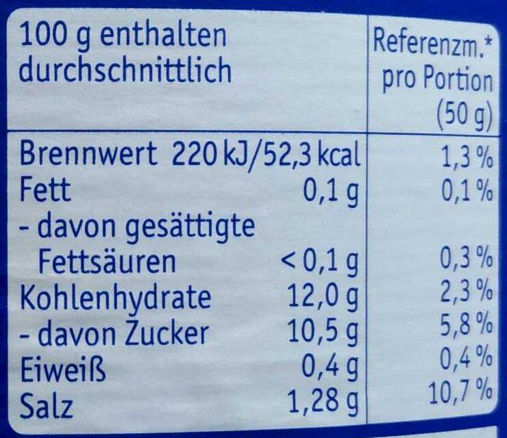Gewürz-Gurken - Informations nutritionnelles - de