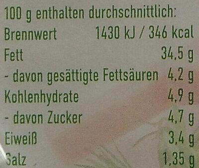 Kräuter-Fleischsalat - Nährwertangaben