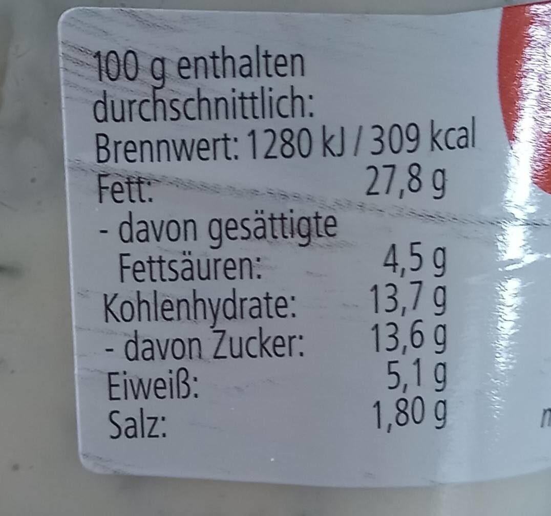 Dillhappen - Nährwertangaben - de