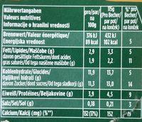 Activia Pfirsich & Himbeere - Voedigswaarden