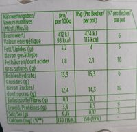 Activia avec cereale - Informations nutritionnelles - fr