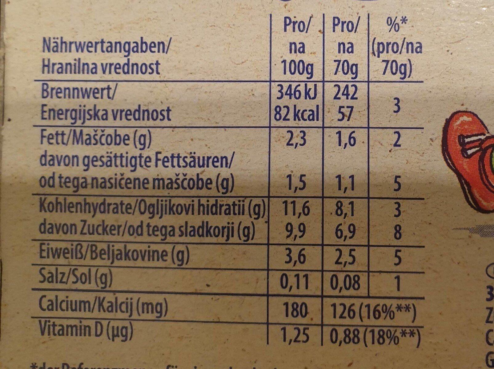 FruchtZwerge - Nährwertangaben - de