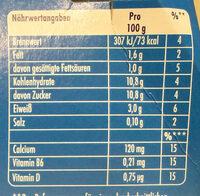 Actimel Classic - Informations nutritionnelles