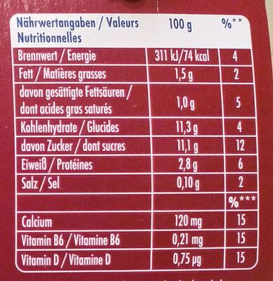 Actimel Granatapfel - Informations nutritionnelles
